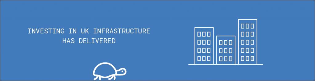 digital design banner ads for gravis infra - buildings and tortoise